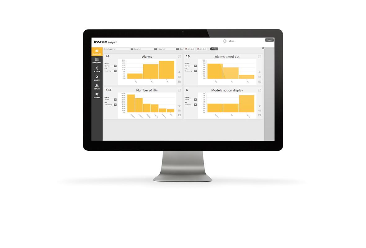 Invue Software Analytics for Retailers